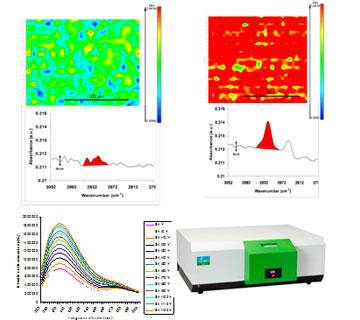 spectrométrie IR